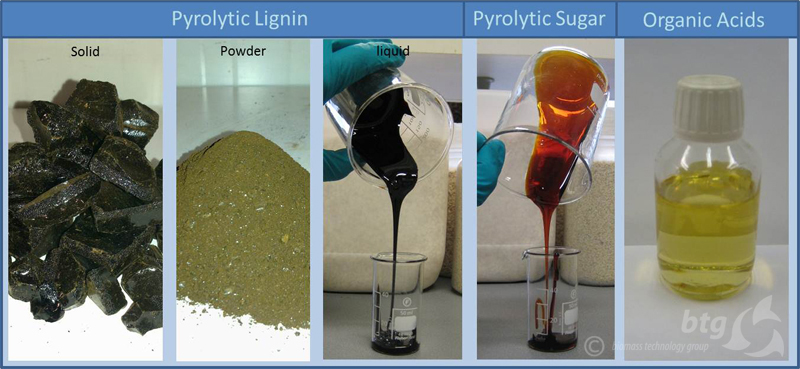Pyrolysis oil fractination