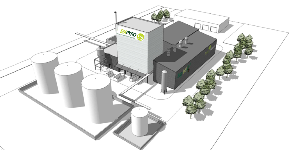 BTL pyrolysis technology - BTG Bioliquids BV